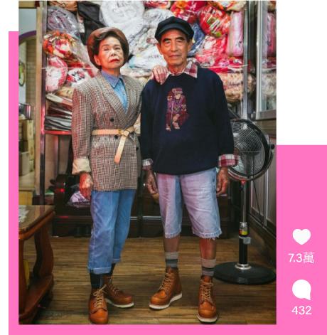 【線上名人講座】舊衣潮時尚-4